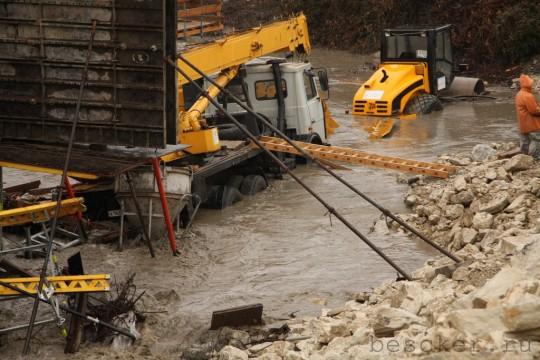 Потоп на Мзымте